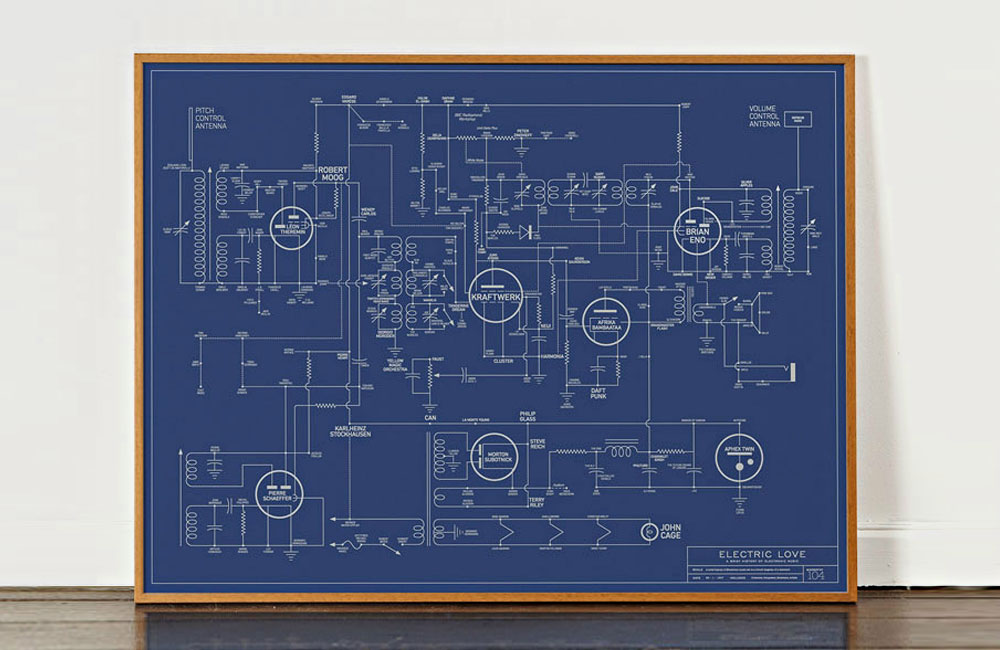 EleElectric-Love-Blueprint-A-History-of-Electronic-Music-Music-Design-Poster-1