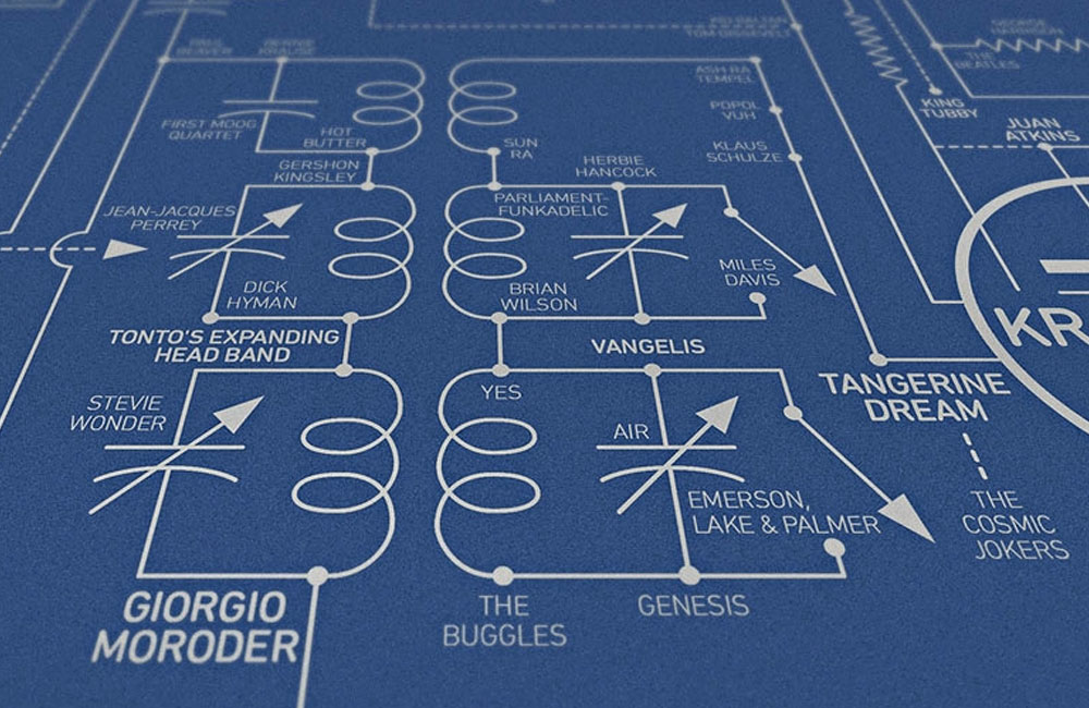 Electric-Love-Blueprint-A-History-of-Electronic-Music-Music-Design-Poster-3