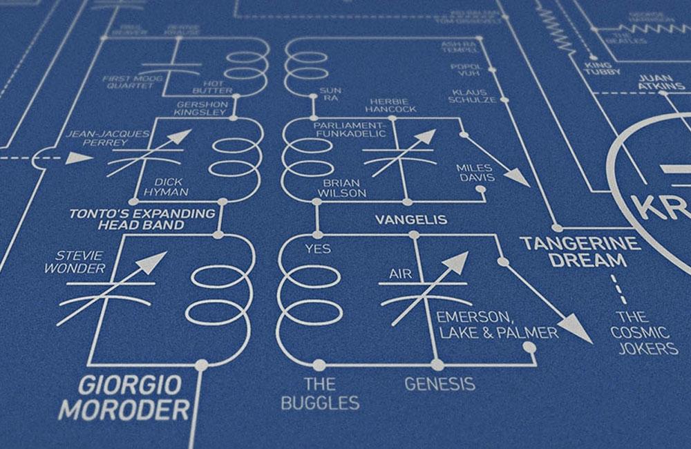 Ausgezeichnet Blueprint Oder Blauer Druck Zeitgenössisch ...