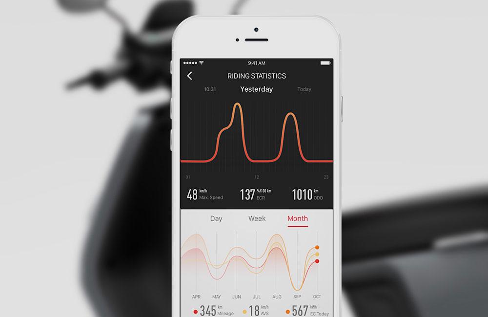 NIU-Roller-Elektrisch-N1-M1-App